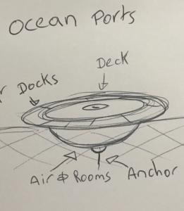 Ocean Port